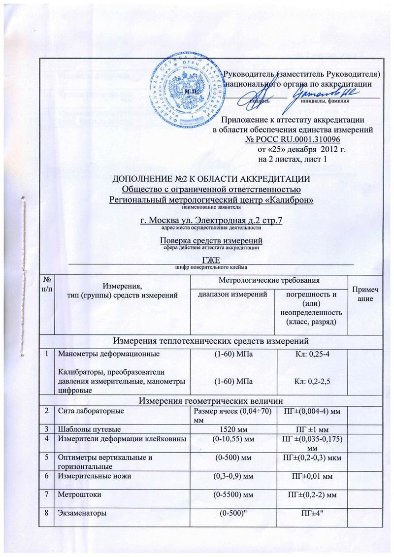 Дополнение №2 к области расширения аккредитации